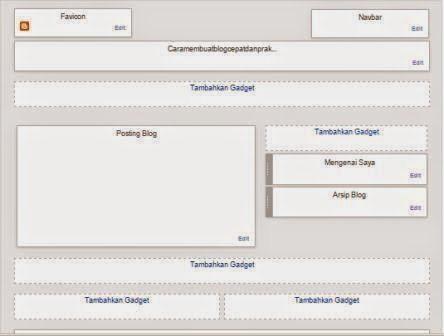 cara membuat blog secara cepat dan praktis