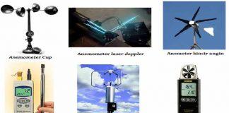 Pengetian anemometer dan jenis jenis anemometer