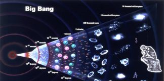 teori asal usul alam semesta teori big bang