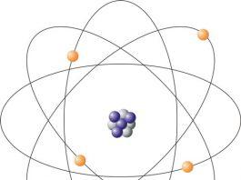 pengertian atom dan apa itu atom dan definisi atom serta konsep atom dan sejarah atom