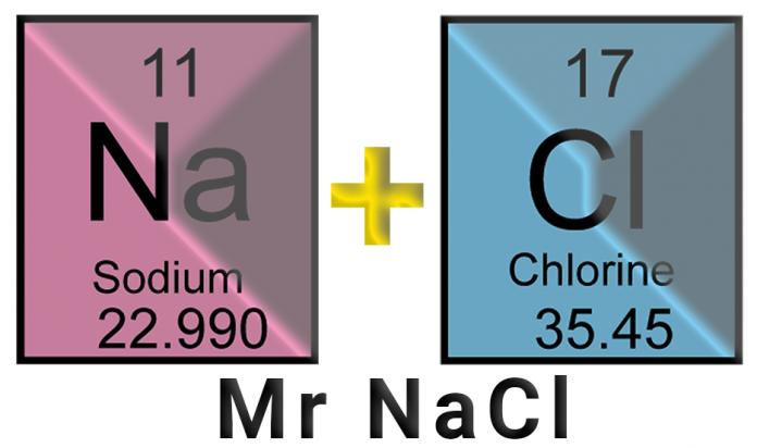 menghitung berapa mr NaCl